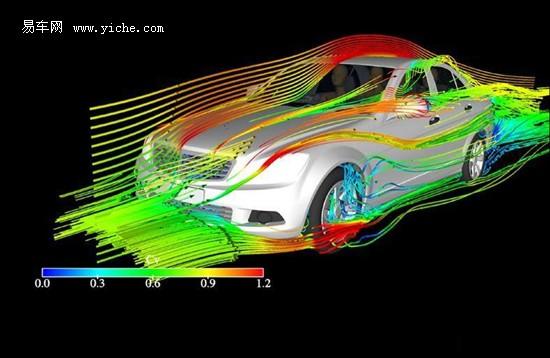 传统的房车、旅行车和掀背车这类后挡风玻璃较垂直的汽车,浮升力对它们的影响会较为轻微,因为气流经过垂直的后窗后就已经散落,形成所谓的乱流效果,浮升力因此下降,但是这些乱流也正是气流拉力的来源。有些研究指出像GOLF之类的两厢式掀背车,如车顶和尾窗的夹角在30度之内,它所造成的气流拉力会较超过30度的设计更低。所以有些人就会想当然的认为只要将后窗的和车顶的夹角控制在28至32度之间,就能同时兼顾浮升力和空气拉力的问题。其实问题并没有那么简单,在这个角度范围里气流既不能紧贴在车体上也不足以造成乱流,如此一