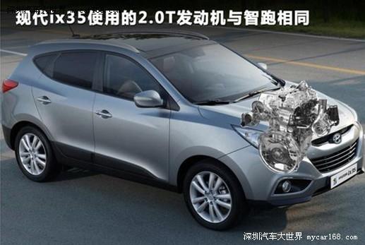 性能出众 7款高品质省油suv车型导购 高清图片