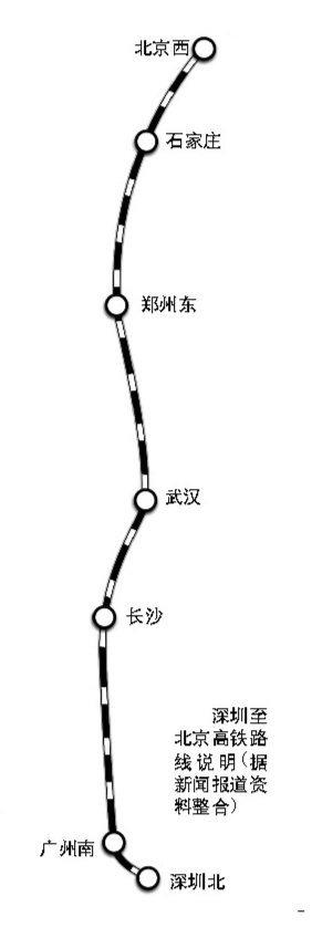 石家庄到郑州的行车时间将由目前的3至5