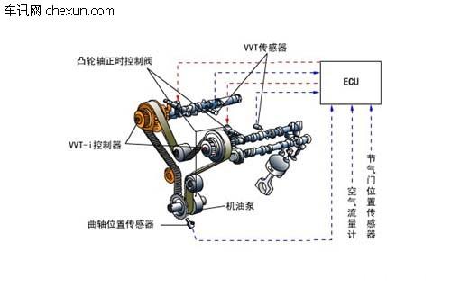 荣威可变正时图 荣威550正时安装图 荣威2.5正时图高清图片