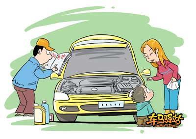 汽车外观检测矢量图
