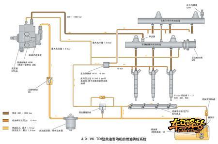 奥迪c7燃油计量阀电路图