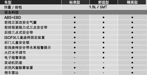 详细参数曝光 宝骏630将于8月9日上市